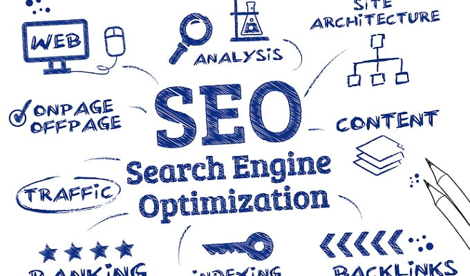 SEO Services are crucial to website and business success